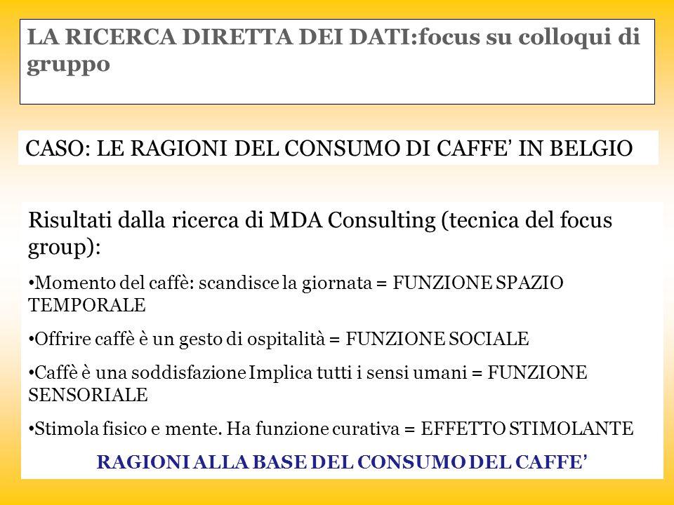 LA RICERCA DIRETTA DEI DATI:focus su colloqui di gruppo CASO: LE RAGIONI DEL CONSUMO DI CAFFE' IN BELGIO Risultati dalla ricerca di MDA Consulting (te