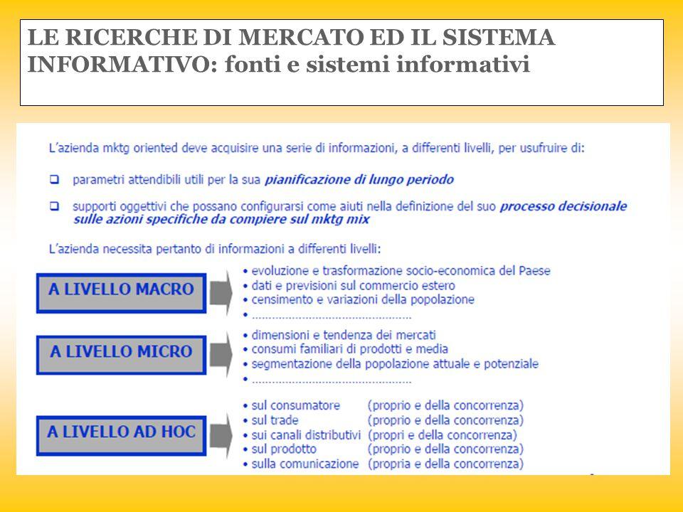 LE RICERCHE DI MERCATO ED IL SISTEMA INFORMATIVO: fonti e sistemi informativi