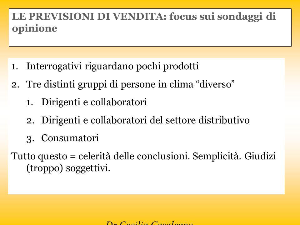 Dr Cecilia Casalegno LE PREVISIONI DI VENDITA: focus sui sondaggi di opinione 1.Interrogativi riguardano pochi prodotti 2.Tre distinti gruppi di perso