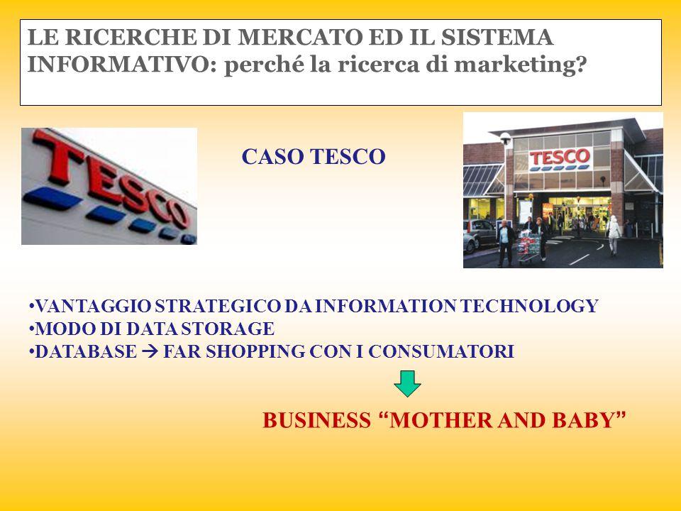 LE RICERCHE DI MERCATO ED IL SISTEMA INFORMATIVO: perché la ricerca di marketing? CASO TESCO VANTAGGIO STRATEGICO DA INFORMATION TECHNOLOGY MODO DI DA