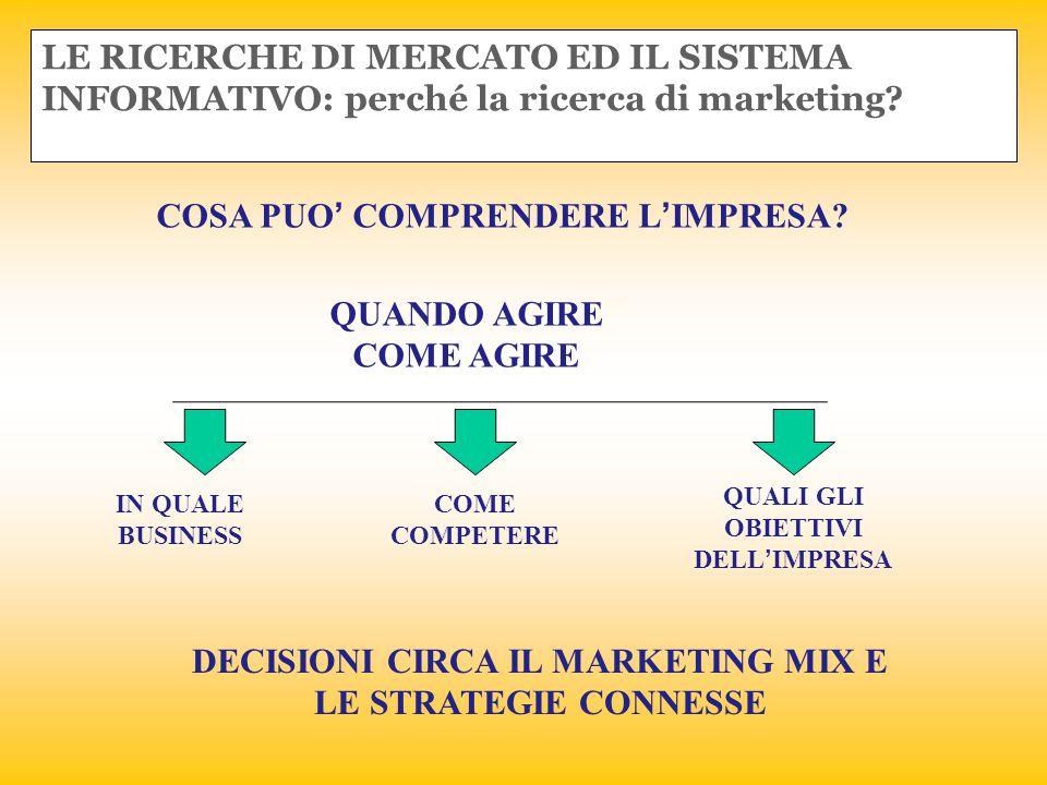 LE RICERCHE DI MERCATO ED IL SISTEMA INFORMATIVO: perché la ricerca di marketing? COSA PUO' COMPRENDERE L'IMPRESA? QUANDO AGIRE COME AGIRE IN QUALE BU