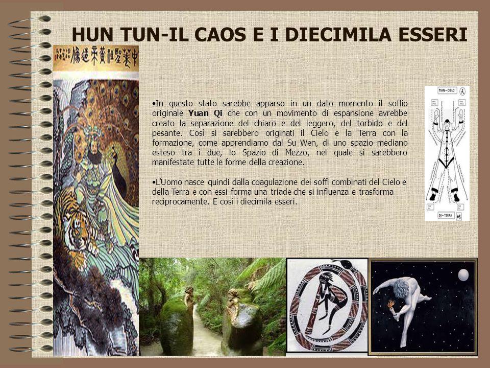 I TRE TESORI All'origine dell'essere una trinità energetica detta anche San Bao o I Tre Tesori : Shen(Spirito),è una manifestazione celeste e rappresenta il concetto di fecondità che del Cielo che irradia verso la Terra.