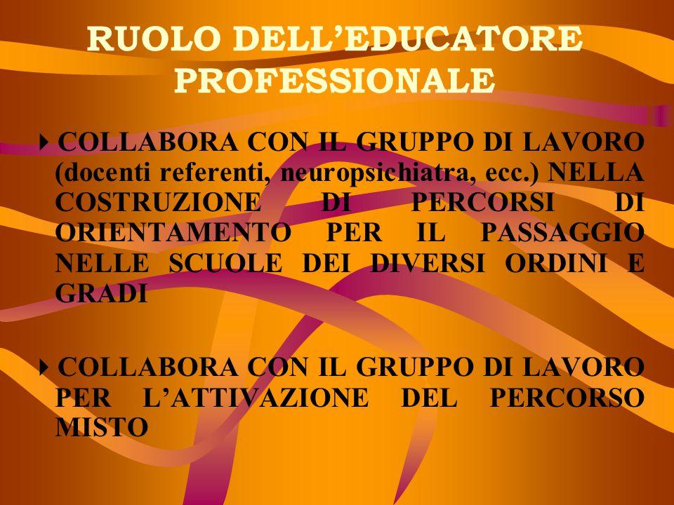 RUOLO DELL'EDUCATORE PROFESSIONALE  COLLABORA CON IL GRUPPO DI LAVORO (docenti referenti, neuropsichiatra, ecc.) NELLA COSTRUZIONE DI PERCORSI DI ORI