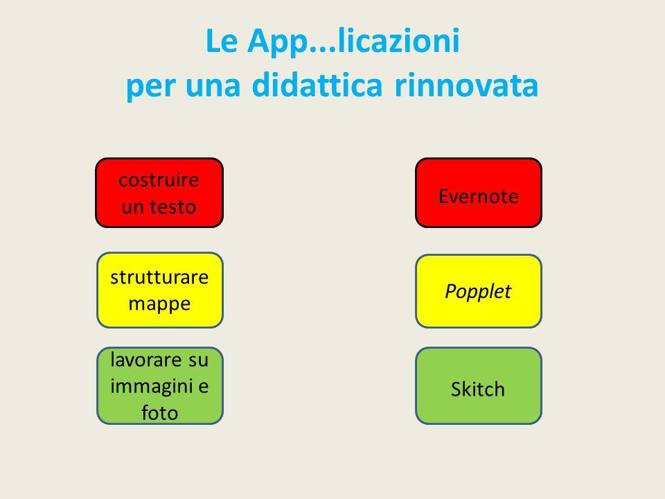Le App...licazioni per una didattica rinnovata Evernote Popplet Skitch strutturare mappe lavorare su immagini e foto costruire un testo