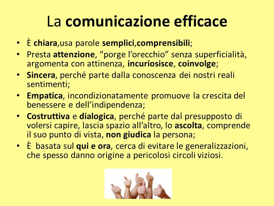 """La comunicazione efficace È chiara,usa parole semplici,comprensibili; Presta attenzione, """"porge l'orecchio"""" senza superficialità, argomenta con attine"""