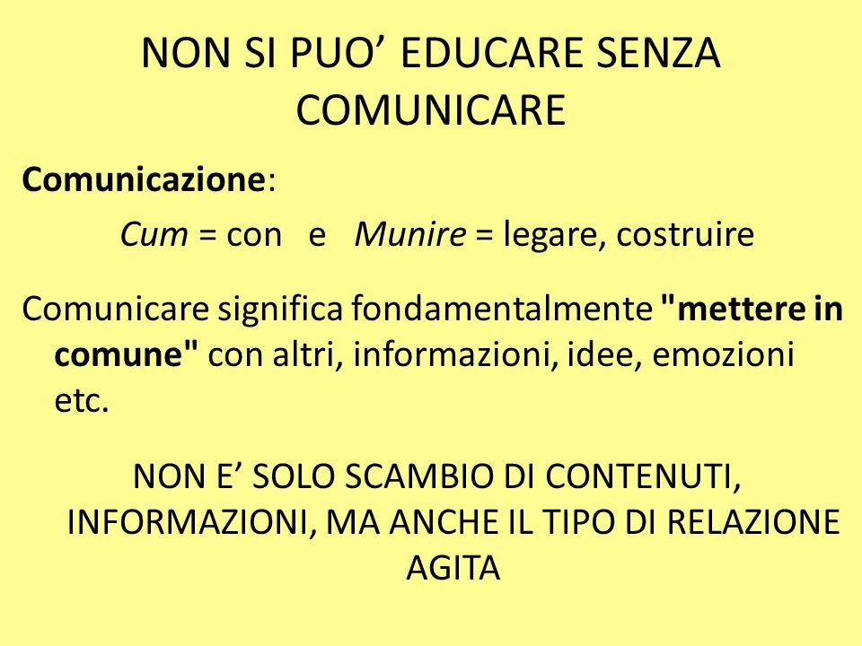 NON SI PUO' EDUCARE SENZA COMUNICARE Comunicazione: Cum = con e Munire = legare, costruire Comunicare significa fondamentalmente