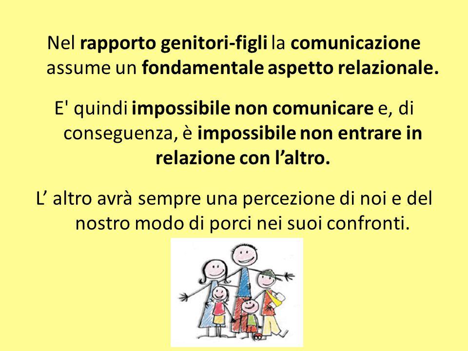 Nel rapporto genitori-figli la comunicazione assume un fondamentale aspetto relazionale. E' quindi impossibile non comunicare e, di conseguenza, è imp