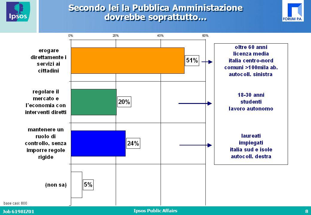 8 Job 6198IZ01 Ipsos Public Affairs Secondo lei la Pubblica Amministazione dovrebbe soprattutto… Secondo lei la Pubblica Amministazione dovrebbe soprattutto… base casi: 800