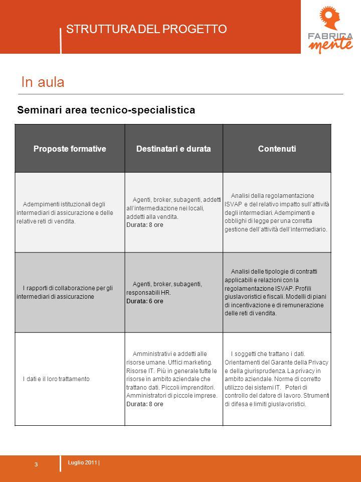 3 Luglio 2011 | STRUTTURA DEL PROGETTO 3 In aula Seminari area tecnico-specialistica Proposte formativeDestinatari e durataContenuti Adempimenti istituzionali degli intermediari di assicurazione e delle relative reti di vendita.