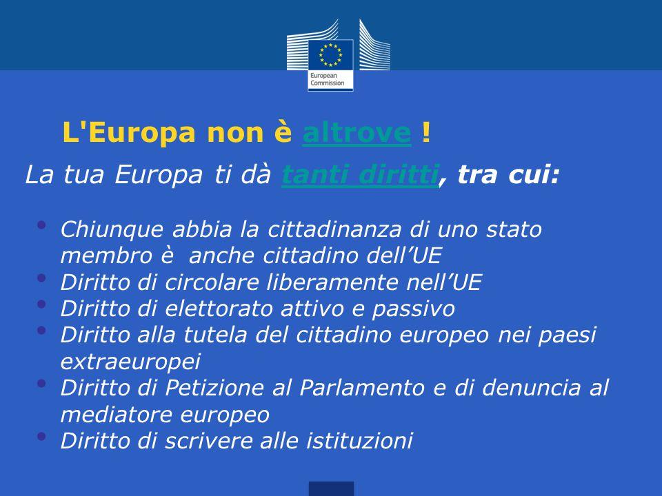 Parlamento europeo Le istituzioni dell'UE Corte di giustizia Corte dei conti Comitato economico e sociale Comitato delle regioni Consiglio dei ministr