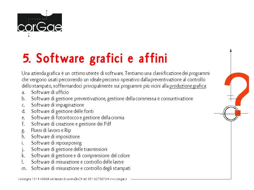 5. Software grafici e affini Una azienda grafica è un ottimo utente di software. Tentiamo una classificazione dei programmi che vengono usati percorre