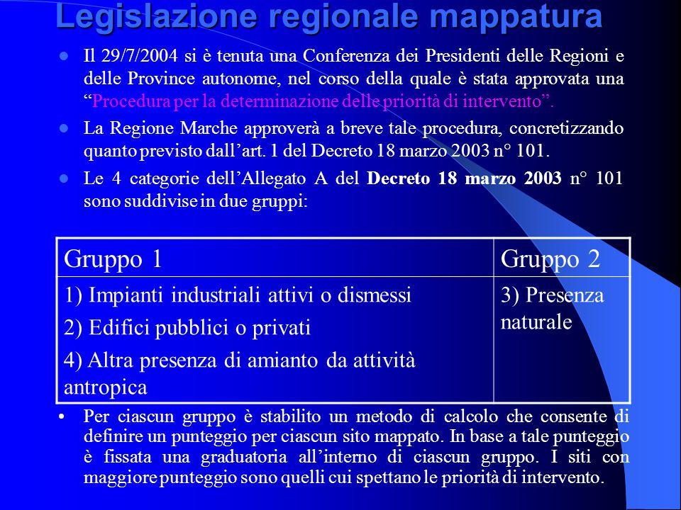 Legislazione regionale mappatura Il 29/7/2004 si è tenuta una Conferenza dei Presidenti delle Regioni e delle Province autonome, nel corso della quale è stata approvata una Procedura per la determinazione delle priorità di intervento .
