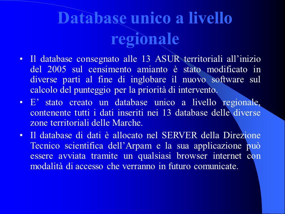 Database unico a livello regionale Il database consegnato alle 13 ASUR territoriali all'inizio del 2005 sul censimento amianto è stato modificato in d