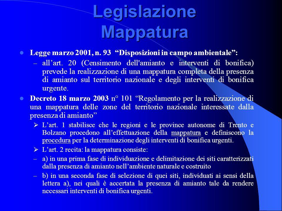 """Legislazione Mappatura Legge marzo 2001, n. 93 """"Disposizioni in campo ambientale"""": – all'art. 20 (Censimento dell'amianto e interventi di bonifica) pr"""