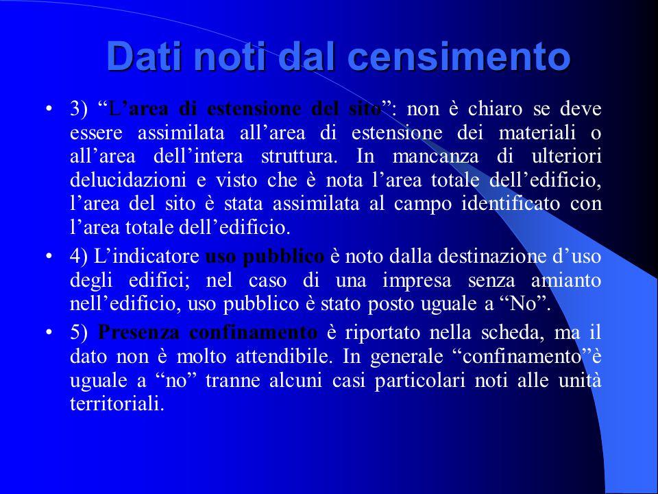 """Dati noti dal censimento 3) """"L'area di estensione del sito"""": non è chiaro se deve essere assimilata all'area di estensione dei materiali o all'area de"""