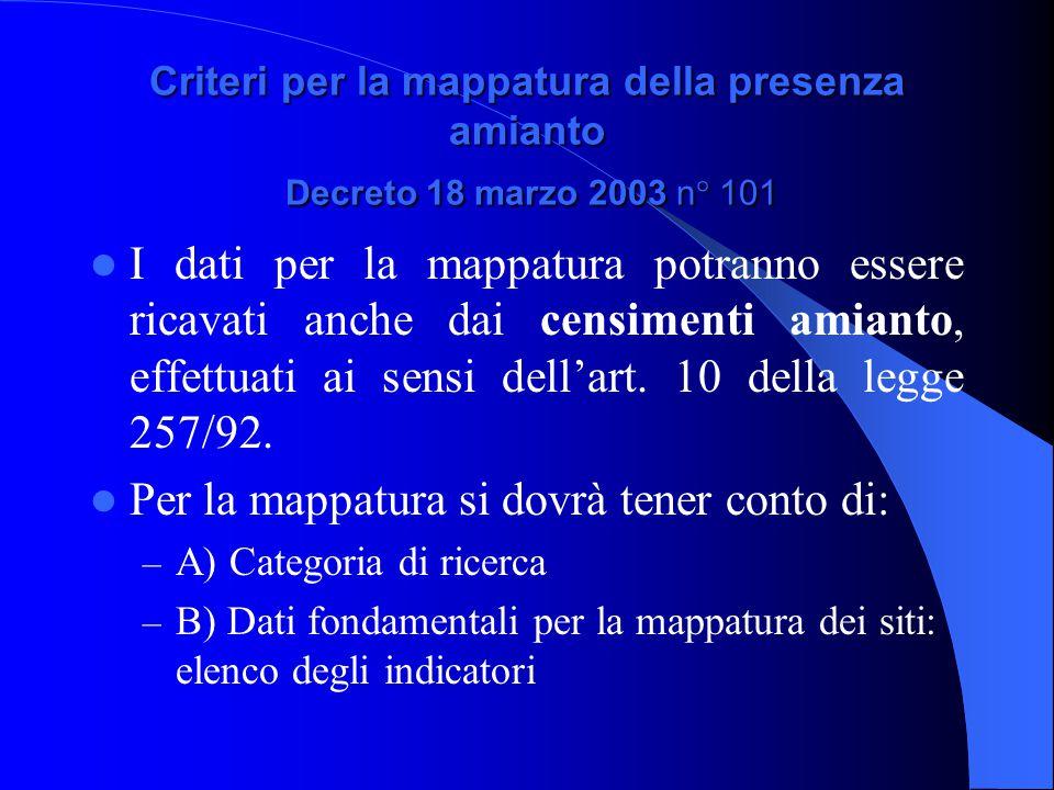 Criteri per la mappatura della presenza amianto Decreto 18 marzo 2003 n° 101 I dati per la mappatura potranno essere ricavati anche dai censimenti amianto, effettuati ai sensi dell'art.