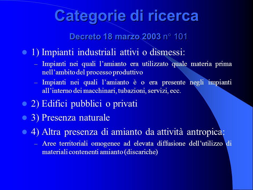 Categorie di ricerca Decreto 18 marzo 2003 n° 101 1) Impianti industriali attivi o dismessi: – Impianti nei quali l'amianto era utilizzato quale mater