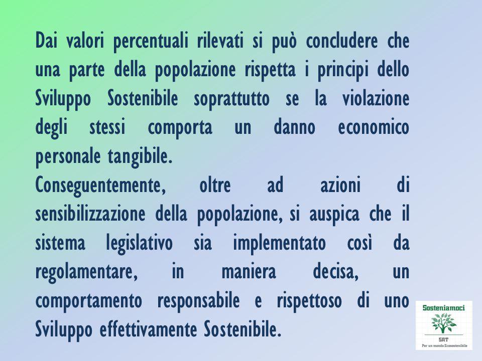Dai valori percentuali rilevati si può concludere che una parte della popolazione rispetta i principi dello Sviluppo Sostenibile soprattutto se la vio