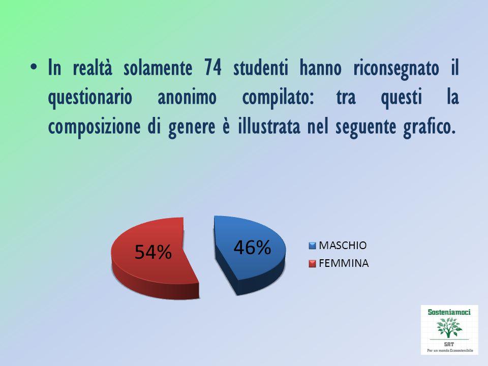 In realtà solamente 74 studenti hanno riconsegnato il questionario anonimo compilato: tra questi la composizione di genere è illustrata nel seguente g