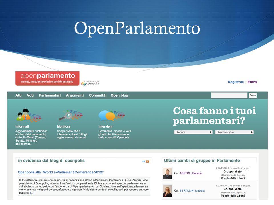 I dati di OpenParlamento  Indice di produttività parlamentare  Presenze in 11452 votazioni elettroniche  Atti su cui lavora  Si occupa di…  Firma atti più spesso con…  Il comportamento nelle votazioni (voti ribelli)  Vota più spesso come…