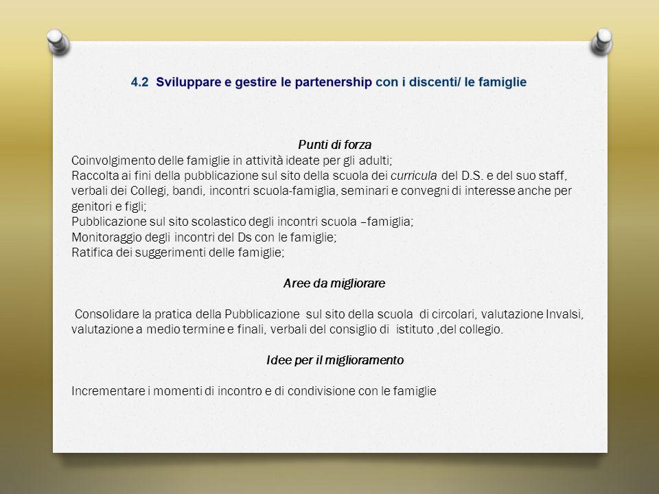 Punti di forza Coinvolgimento delle famiglie in attività ideate per gli adulti; Raccolta ai fini della pubblicazione sul sito della scuola dei curricu