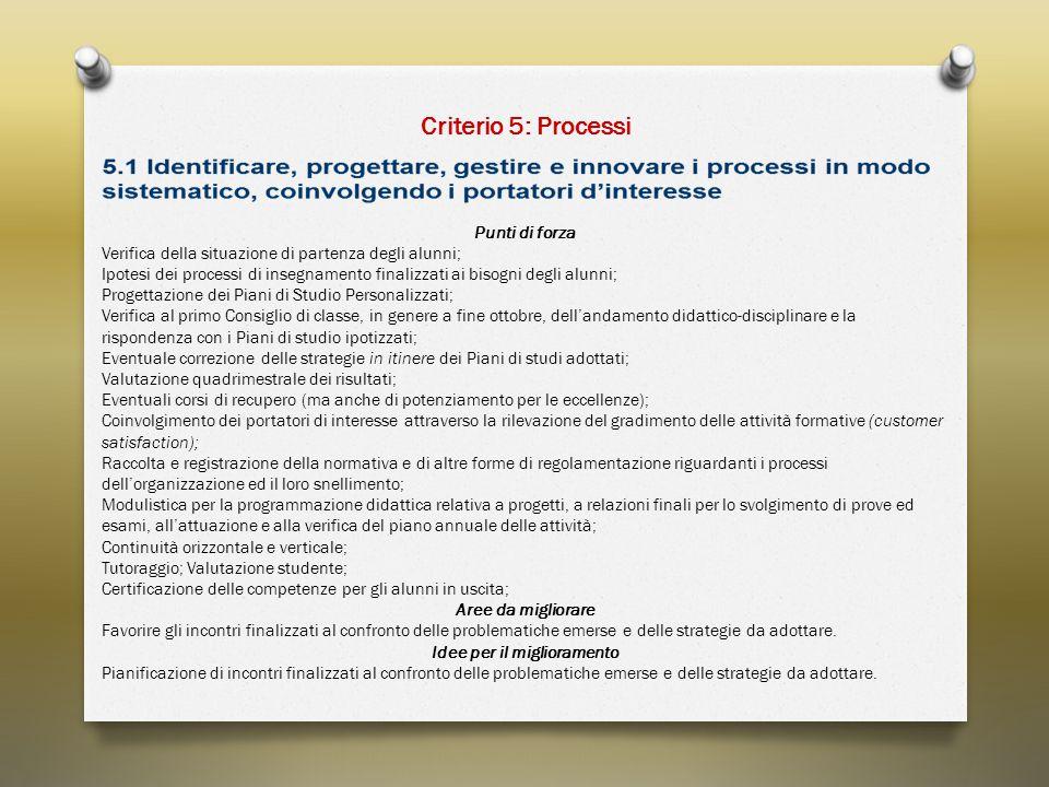 Criterio 5: Processi Punti di forza Verifica della situazione di partenza degli alunni; Ipotesi dei processi di insegnamento finalizzati ai bisogni de