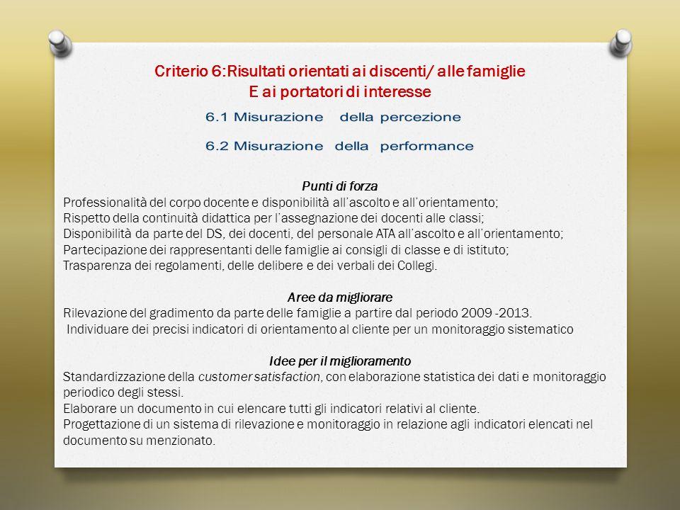 Criterio 6:Risultati orientati ai discenti/ alle famiglie E ai portatori di interesse Punti di forza Professionalità del corpo docente e disponibilità
