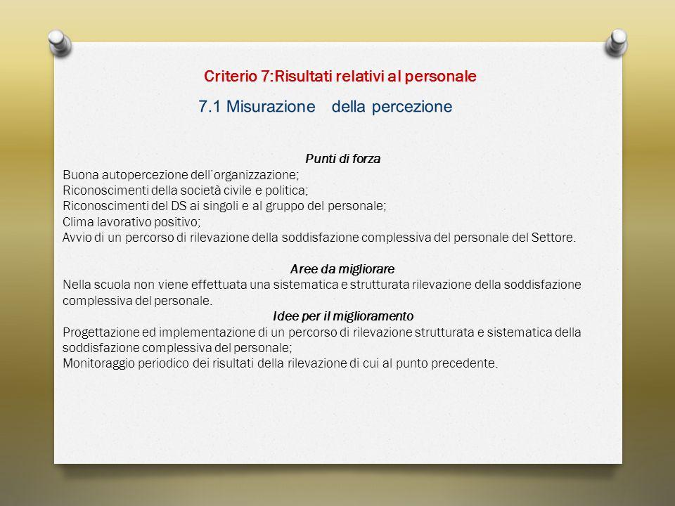 Criterio 7:Risultati relativi al personale Punti di forza Buona autopercezione dell'organizzazione; Riconoscimenti della società civile e politica; Ri