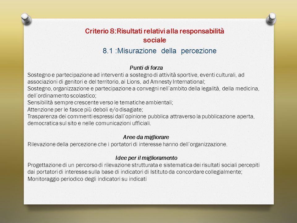 Criterio 8:Risultati relativi alla responsabilità sociale 8.1 :Misurazione della percezione Punti di forza Sostegno e partecipazione ad interventi a s