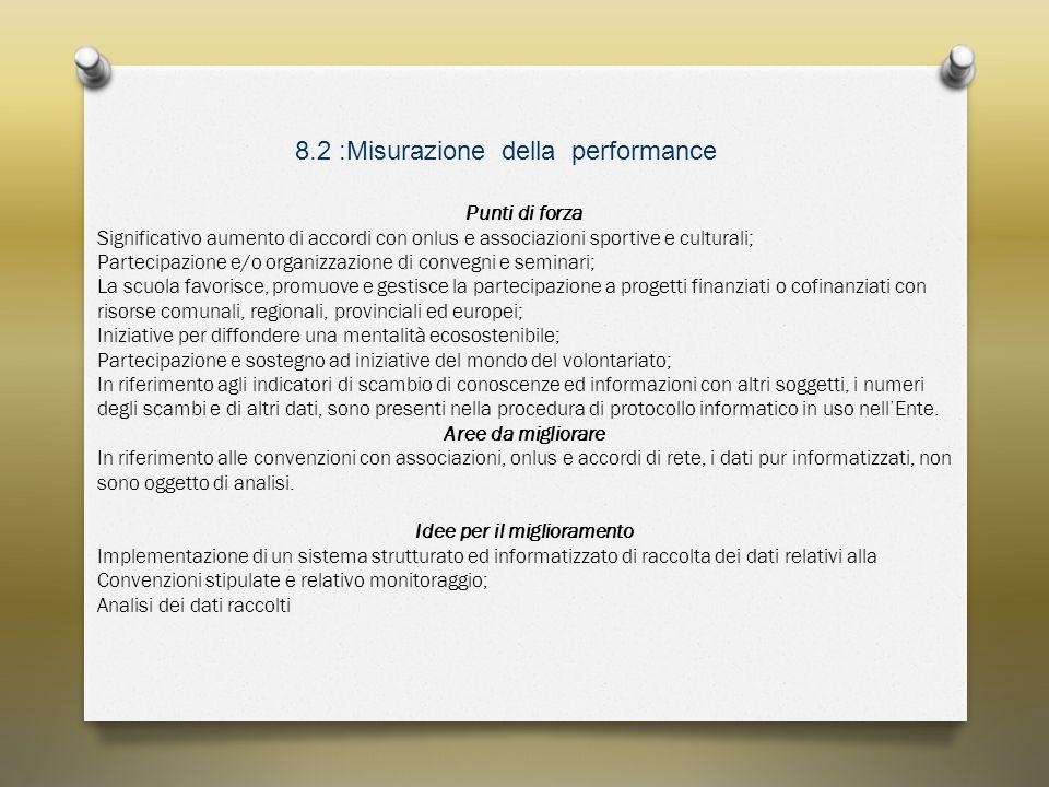 8.2 :Misurazione della performance Punti di forza Significativo aumento di accordi con onlus e associazioni sportive e culturali; Partecipazione e/o o