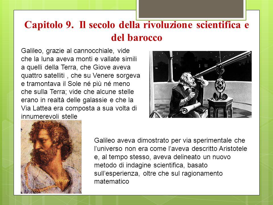 Galileo, grazie al cannocchiale, vide che la luna aveva monti e vallate simili a quelli della Terra, che Giove aveva quattro satelliti, che su Venere