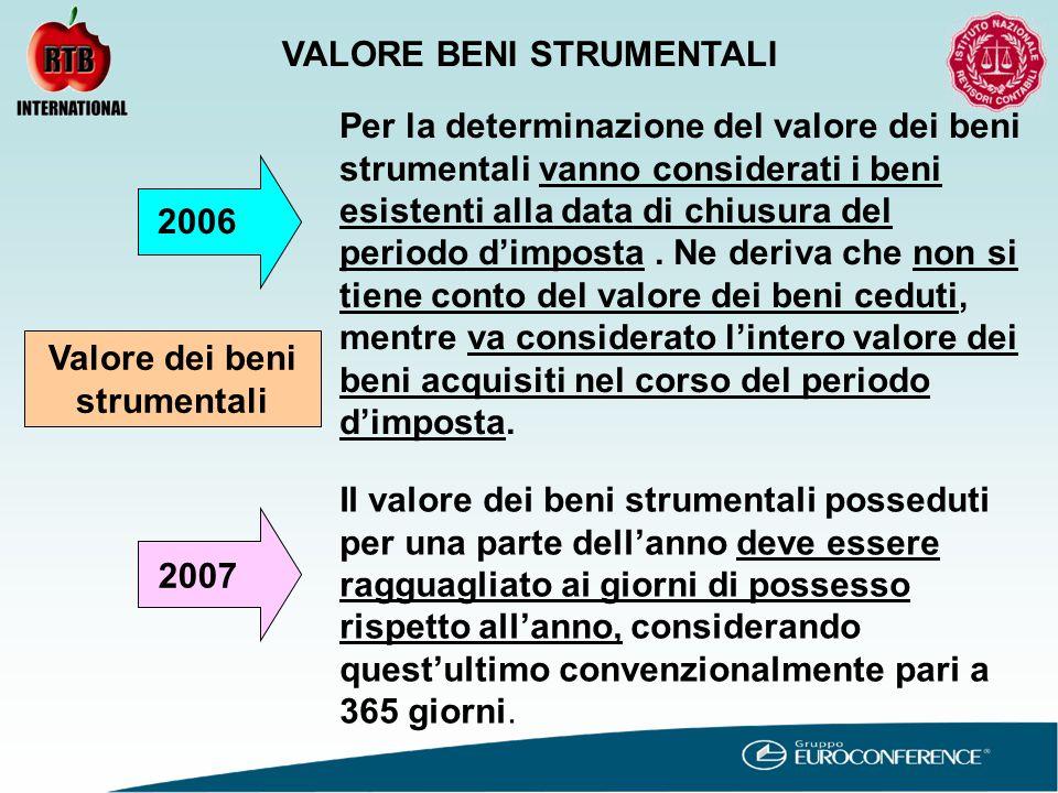 Valore dei beni strumentali 2006 2007 Per la determinazione del valore dei beni strumentali vanno considerati i beni esistenti alla data di chiusura del periodo d'imposta.