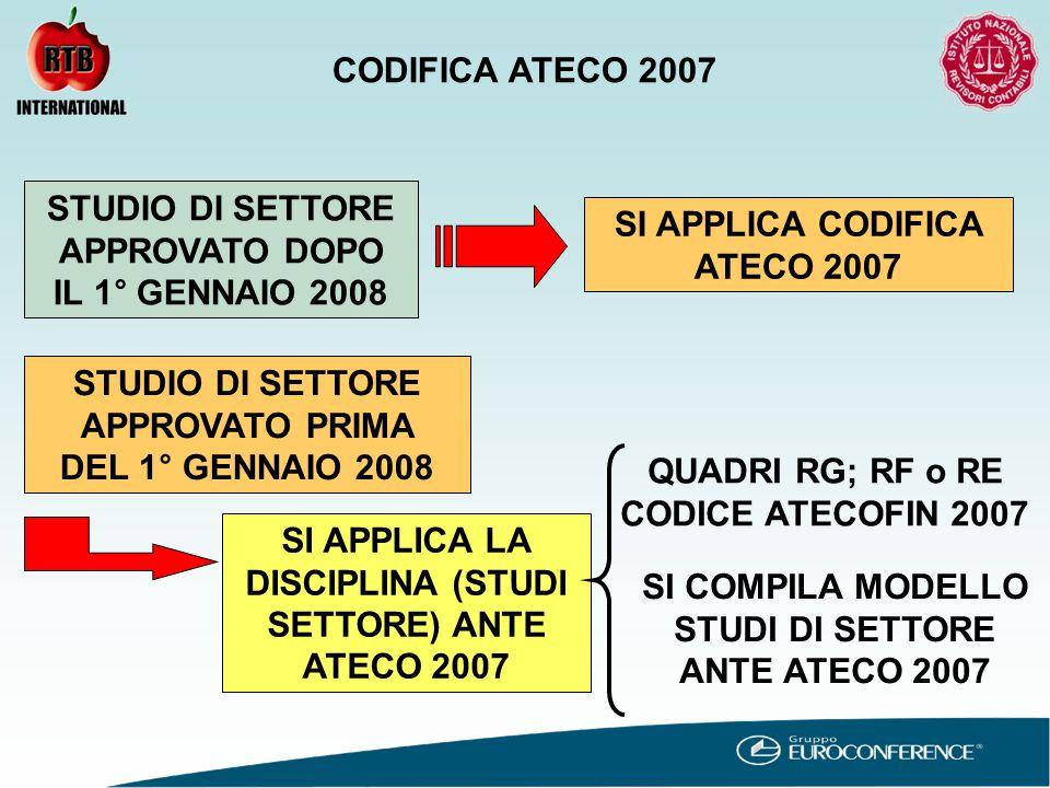 STUDIO DI SETTORE APPROVATO DOPO IL 1° GENNAIO 2008 SI APPLICA CODIFICA ATECO 2007 STUDIO DI SETTORE APPROVATO PRIMA DEL 1° GENNAIO 2008 SI APPLICA LA DISCIPLINA (STUDI SETTORE) ANTE ATECO 2007 QUADRI RG; RF o RE CODICE ATECOFIN 2007 SI COMPILA MODELLO STUDI DI SETTORE ANTE ATECO 2007 CODIFICA ATECO 2007