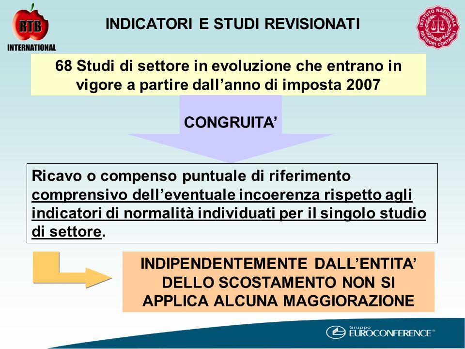 68 Studi di settore in evoluzione che entrano in vigore a partire dall'anno di imposta 2007 Ricavo o compenso puntuale di riferimento comprensivo dell'eventuale incoerenza rispetto agli indicatori di normalità individuati per il singolo studio di settore.