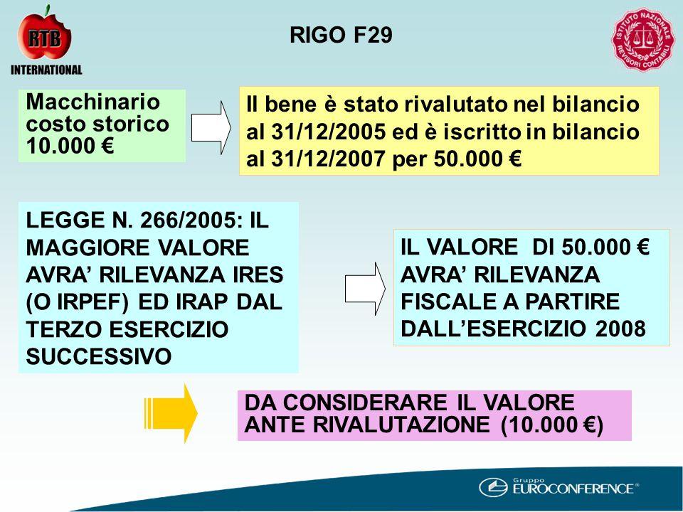 Macchinario costo storico 10.000 € Il bene è stato rivalutato nel bilancio al 31/12/2005 ed è iscritto in bilancio al 31/12/2007 per 50.000 € IL VALORE DI 50.000 € AVRA' RILEVANZA FISCALE A PARTIRE DALL'ESERCIZIO 2008 DA CONSIDERARE IL VALORE ANTE RIVALUTAZIONE (10.000 €) LEGGE N.