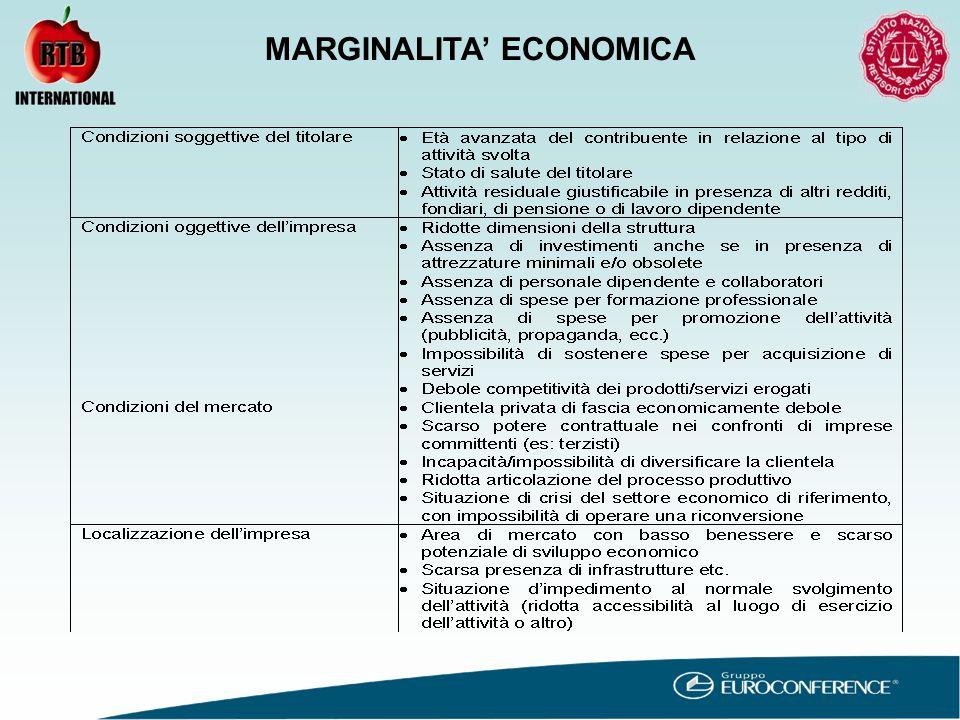 MARGINALITA' ECONOMICA