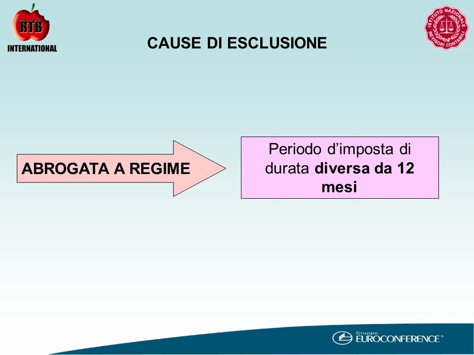 CAUSE DI ESCLUSIONE ABROGATA A REGIME Periodo d'imposta di durata diversa da 12 mesi