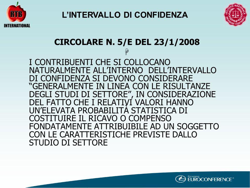 CIRCOLARE N.