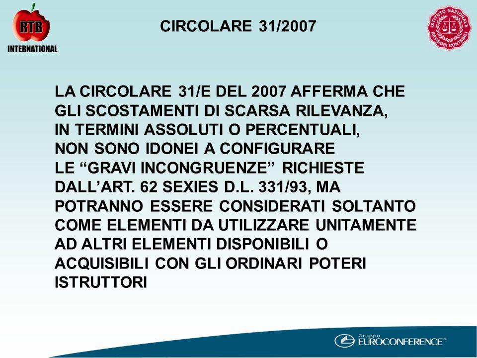 LA CIRCOLARE 31/E DEL 2007 AFFERMA CHE GLI SCOSTAMENTI DI SCARSA RILEVANZA, IN TERMINI ASSOLUTI O PERCENTUALI, NON SONO IDONEI A CONFIGURARE LE GRAVI INCONGRUENZE RICHIESTE DALL'ART.
