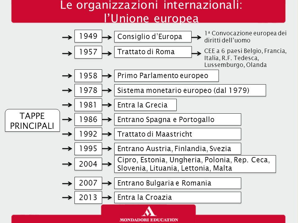 Le organizzazioni internazionali: l'Unione europea TAPPE PRINCIPALI 1949 Consiglio d'Europa 1 a Convocazione europea dei diritti dell'uomo 1957 Tratta