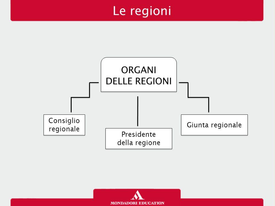Le regioni CONSIGLIO REGIONALE Delibera lo statuto Approva le leggi regionali Propone leggi al Parlamento Propone leggi al Parlamento Elegge il suo presidente