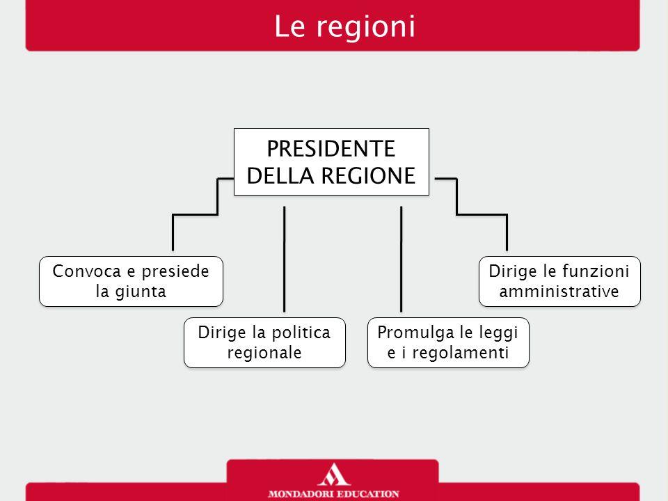 Le regioni PRESIDENTE DELLA REGIONE Convoca e presiede la giunta Dirige la politica regionale Promulga le leggi e i regolamenti Dirige le funzioni amm