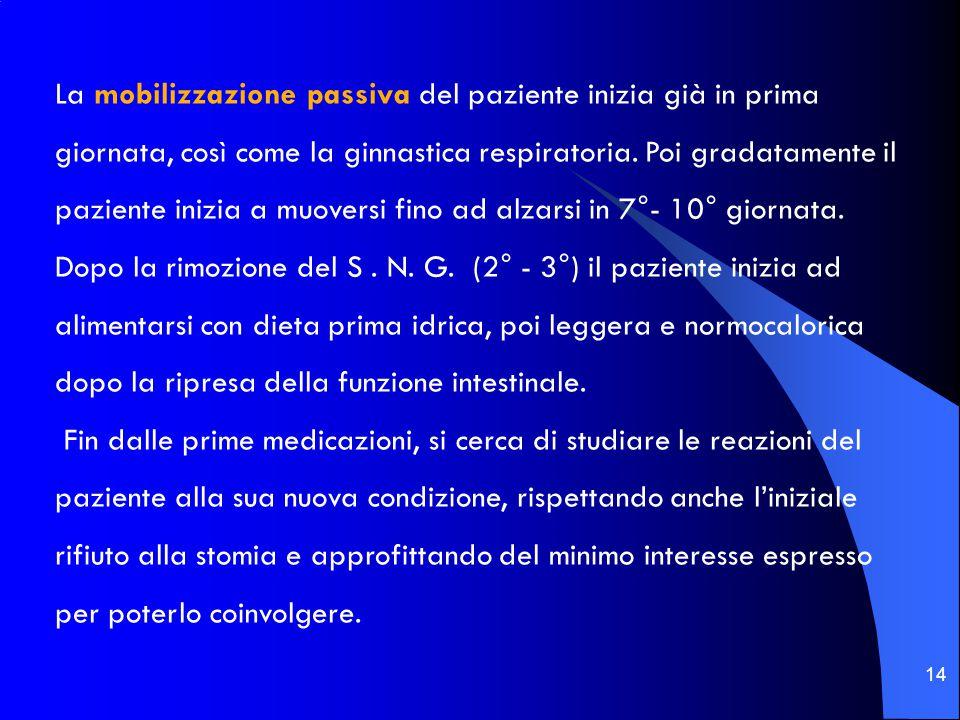 14 La mobilizzazione passiva del paziente inizia già in prima giornata, così come la ginnastica respiratoria.