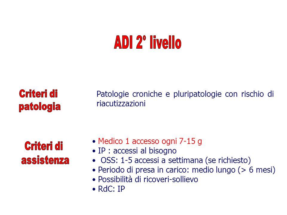 Patologie croniche e pluripatologie con rischio di riacutizzazioni Medico 1 accesso ogni 7-15 g IP : accessi al bisogno OSS: 1-5 accessi a settimana (se richiesto) Periodo di presa in carico: medio lungo (> 6 mesi) Possibilità di ricoveri-sollievo RdC: IP