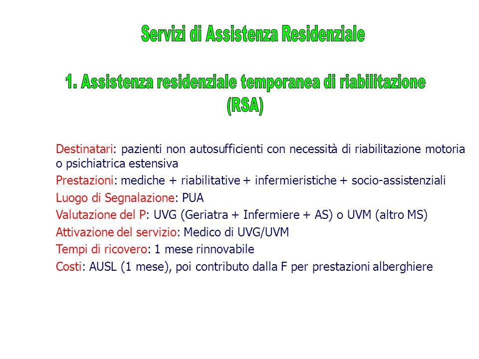 Destinatari: pazienti non autosufficienti con necessità di riabilitazione motoria o psichiatrica estensiva Prestazioni: mediche + riabilitative + infermieristiche + socio-assistenziali Luogo di Segnalazione: PUA Valutazione del P: UVG (Geriatra + Infermiere + AS) o UVM (altro MS) Attivazione del servizio: Medico di UVG/UVM Tempi di ricovero: 1 mese rinnovabile Costi: AUSL (1 mese), poi contributo dalla F per prestazioni alberghiere