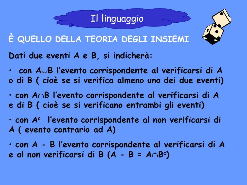 È QUELLO DELLA TEORIA DEGLI INSIEMI Il linguaggio Dati due eventi A e B, si indicherà: con A  B l'evento corrispondente al verificarsi di A o di B ( cioè se si verifica almeno uno dei due eventi) con A  B l'evento corrispondente al verificarsi di A e di B ( cioè se si verificano entrambi gli eventi) con A c l'evento corrispondente al non verificarsi di A ( evento contrario ad A) con A - B l'evento corrispondente al verificarsi di A e al non verificarsi di B (A - B = A  B c )