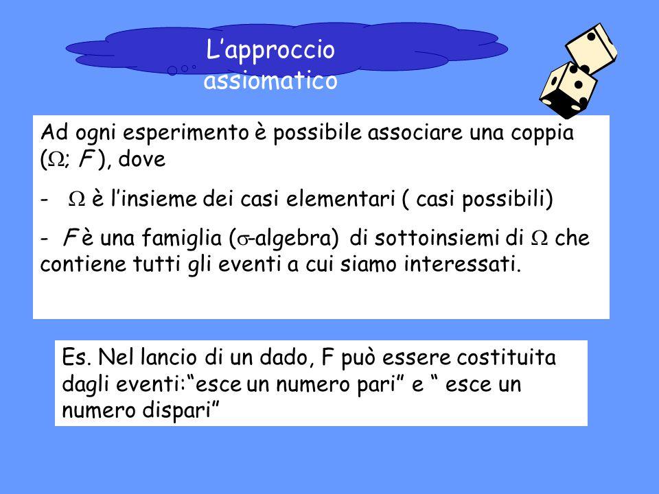 L'approccio assiomatico Ad ogni esperimento è possibile associare una coppia (  ; F ), dove -  è l'insieme dei casi elementari ( casi possibili) - F è una famiglia (  -algebra) di sottoinsiemi di  che contiene tutti gli eventi a cui siamo interessati.