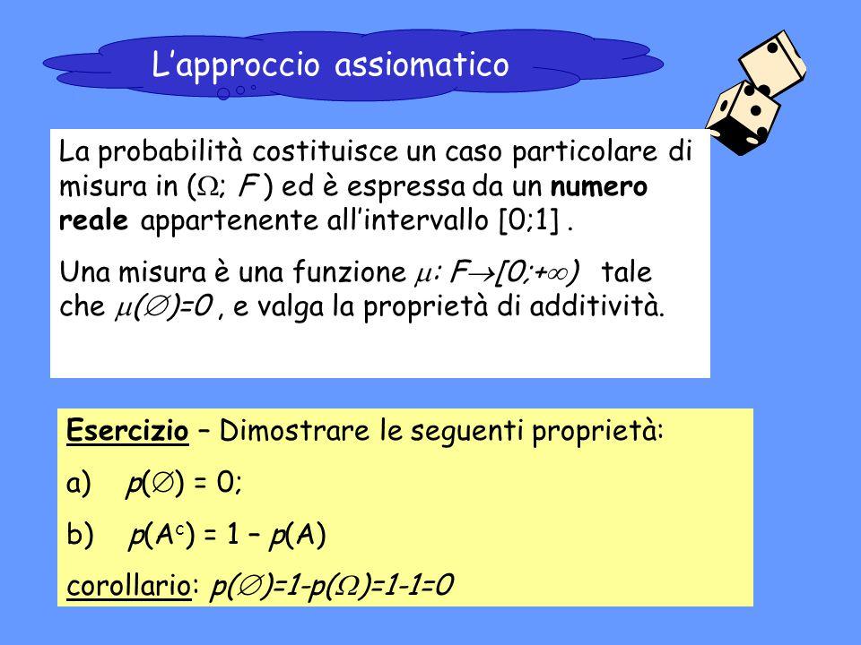 L'approccio assiomatico La probabilità costituisce un caso particolare di misura in (  ; F ) ed è espressa da un numero reale appartenente all'intervallo [0;1].
