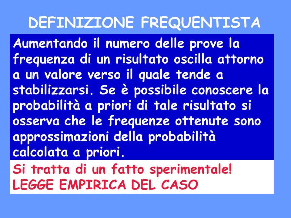 Aumentando il numero delle prove la frequenza di un risultato oscilla attorno a un valore verso il quale tende a stabilizzarsi.