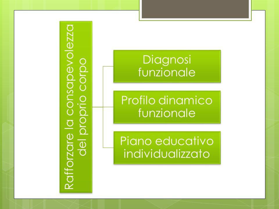 Rafforzare la consapevolezza del proprio corpo Diagnosi funzionale Profilo dinamico funzionale Piano educativo individualizzato